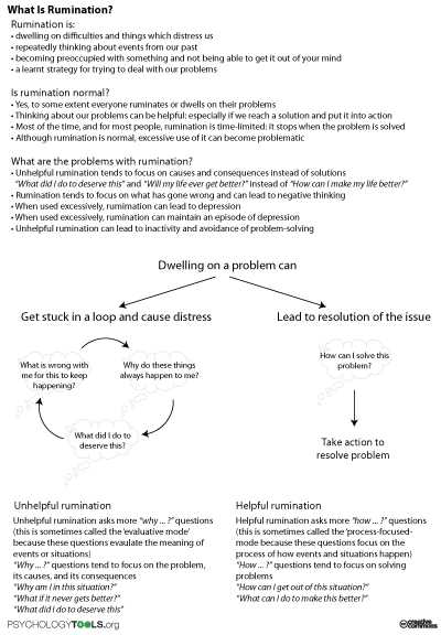 Boundaries Worksheet therapy together with Anxiety Rumination Worksheets Google Search Anxiety