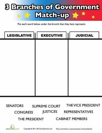 Branches Of Government for Kids Worksheet Along with 143 Best Education 4th Grade social Stu S Images On Pinterest