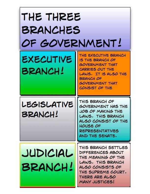 Branches Of Government Worksheet and 65 Best Fifth Grade Government Unit Images On Pinterest