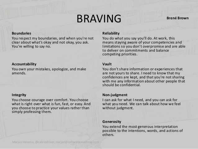Brene Brown Worksheets as Well as Image Result for Brene Brown Braving the Wilderness Quote