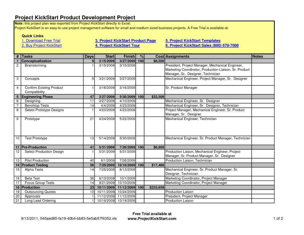 Business Plan Worksheet or Free Business Spreadsheet and Plans Small Business Project Plan