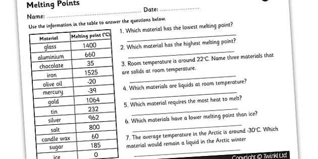 Changes Of State Worksheet Answers with solids and Liquids Melting Points Worksheet Changing State