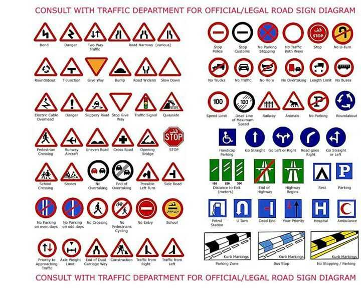 Chapter 2 Signs Signals and Roadway Markings Worksheet Answers as Well as Traffic Signs Tiskančki Pinterest