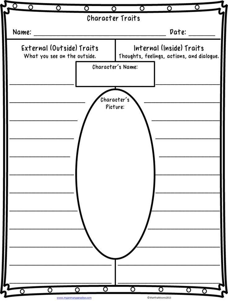 Character Profile Worksheet together with Quite A Character Teaching Character Traits