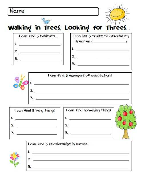 Characteristics Of Living Things Worksheet Along with 11 Best Living Nonliving Things Images On Pinterest