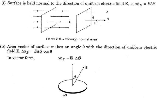 Charge and Electricity Worksheet Answers Also Important Questions for Cbse Class 12 Physics Gauss S Law