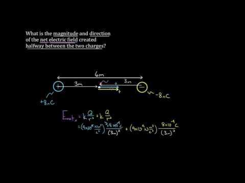 Charge and Electricity Worksheet Answers with Net Electric Field From Multiple Charges In 1d Video