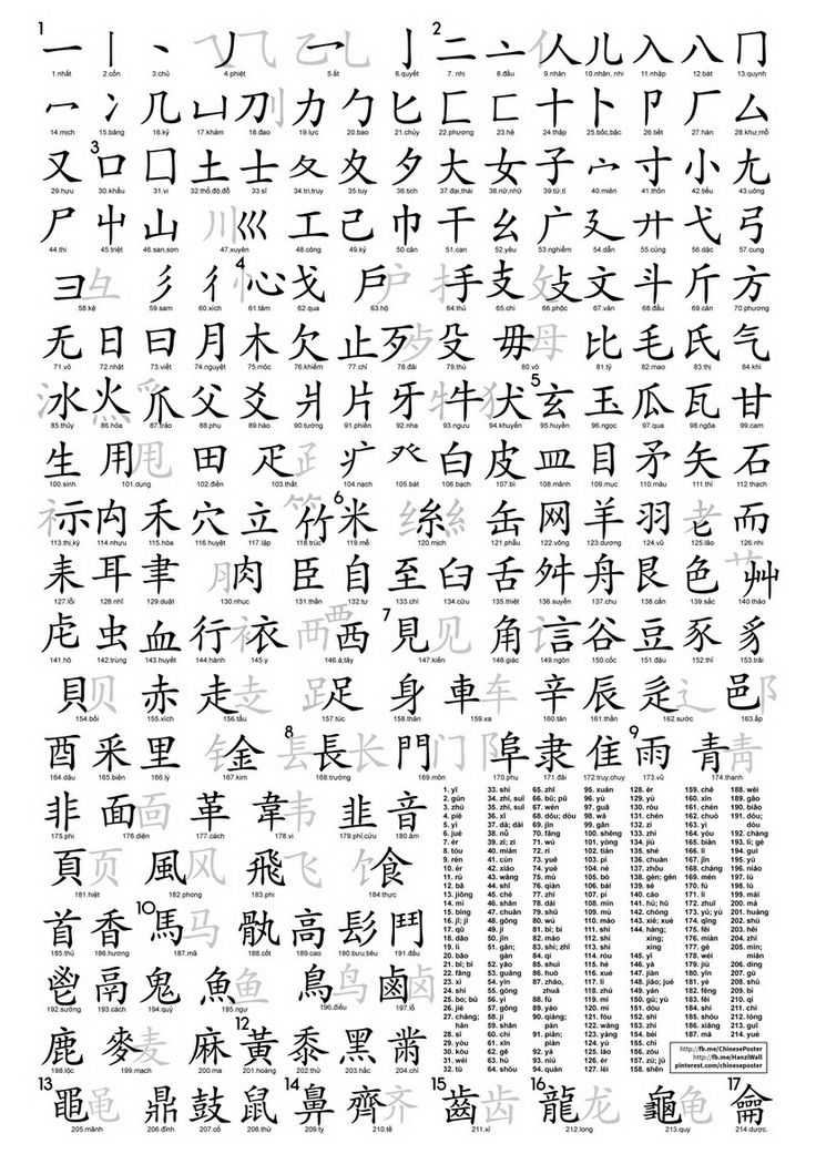 Chinese Dynasties Worksheet Pdf together with 159 Best Chinese Images On Pinterest
