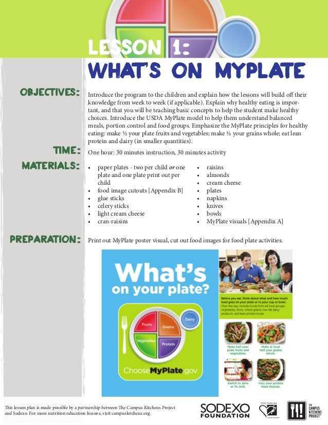 Choose My Plate Worksheet Along with Building Blocks for Healthy Kids Nutrition Education Curriculum