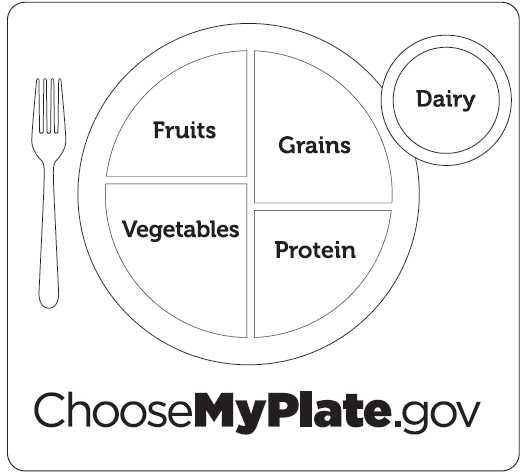 Choose My Plate Worksheet Also Fruit Group Learning with Kids Balanced Eating Fun Series the