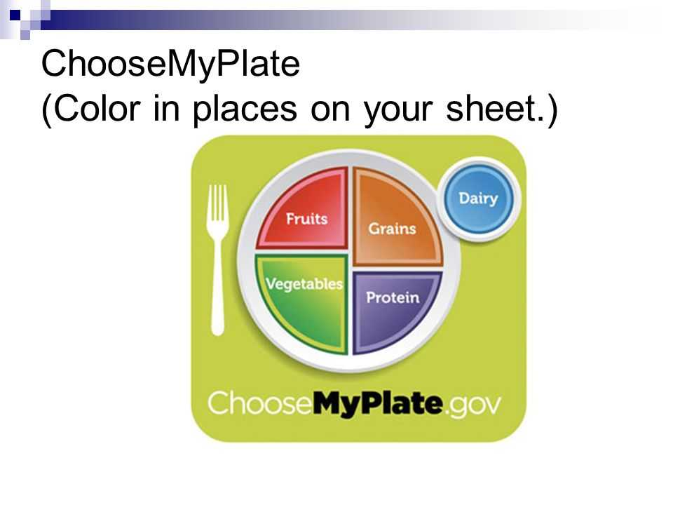 Choose My Plate Worksheet Also Guidelines for Healthy Food Choices Ppt Video Online