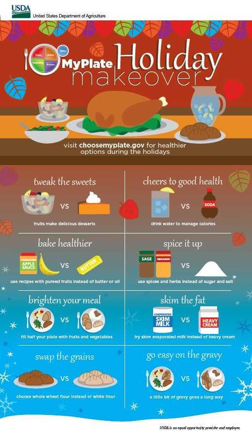 Choose My Plate Worksheet with 217 Best What S Myplate All About Images On Pinterest