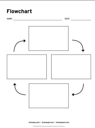Circular Flow Of Economic Activity Worksheet Answers as Well as 16 Best Brainpop Educators Graphic organizers Images On Pinterest