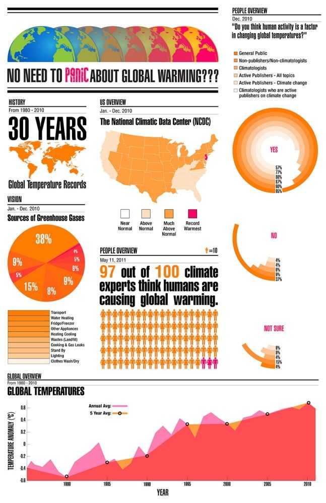 Climate Change Worksheet Also 23 Best Global Warming Images On Pinterest