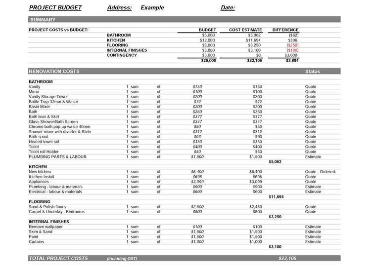 Closing Cost Worksheet as Well as Bud – Running the Numbers