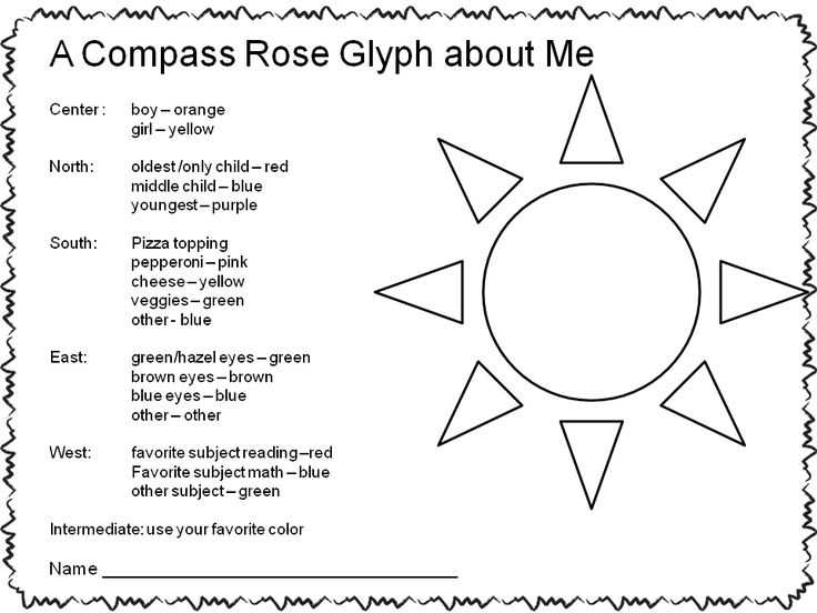 Compass Worksheets for Kids Along with 151 Best Teaching 4th Grade social Stu S Images On Pinterest