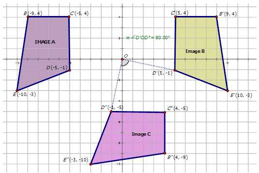 Compositions Of Transformations Worksheet Answers as Well as Notation for Posite Transformations Read Geometry