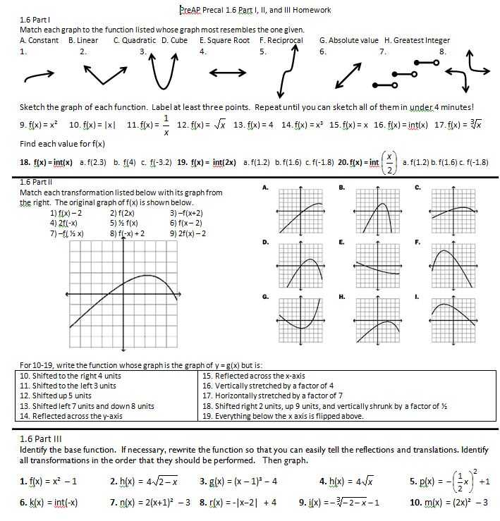 Compositions Of Transformations Worksheet Answers as Well as Positions Transformations Worksheet Worksheets for All