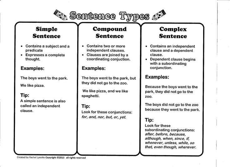 Compound and Complex Sentences Worksheet Along with Pound and Plex Sentences Worksheet Beautiful Example A