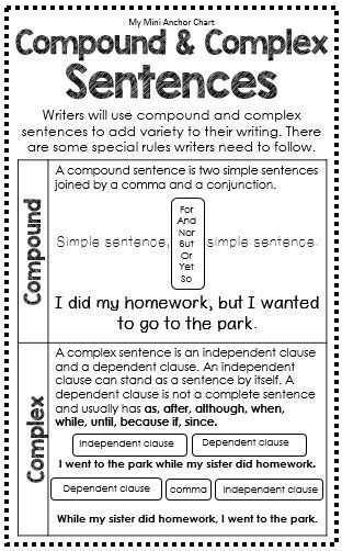 Compound and Complex Sentences Worksheet with Pound and Plex Sentences Worksheet Fresh Pound and Plex