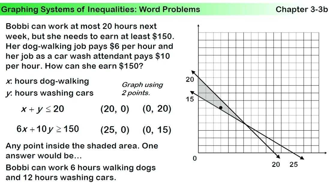 Compound Inequalities Word Problems Worksheet with Answers Also Inequalities Word Problems Worksheet Worksheet Math for Kids