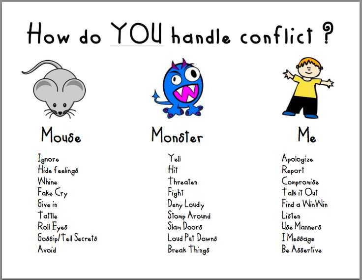 Conflict Resolution Worksheets as Well as 80 Best Counseling Conflict Resolution Images On Pinterest