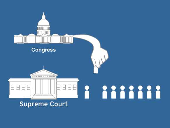Congress In A Flash Worksheet Answers Key Icivics and Branches Of Government Brainpop