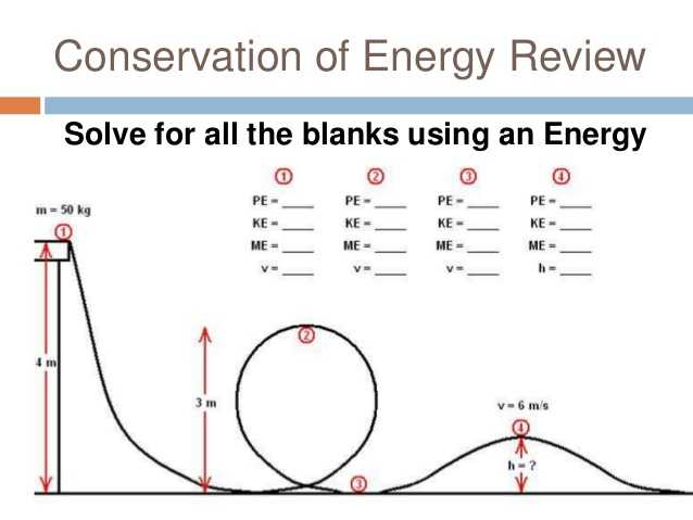 Conservation Of Energy Worksheet or Lovely Rounding Worksheets Unique 21 Best Lesson Ideas