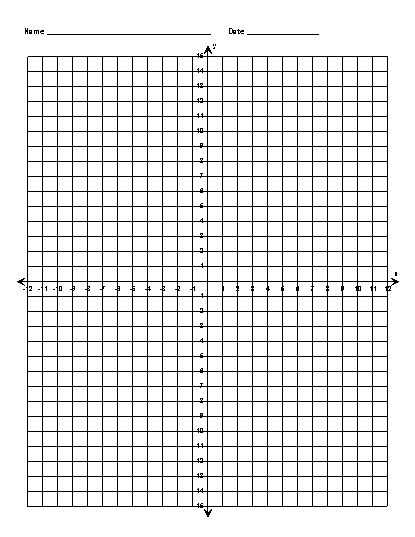 Coordinate Graphing Worksheets Along with 39 Best Mif 9 Coordinate Plane Images On Pinterest