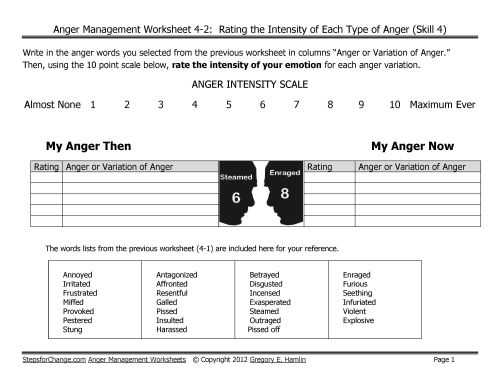 Coping with Depression Worksheets or 57 Best Counseling Images On Pinterest