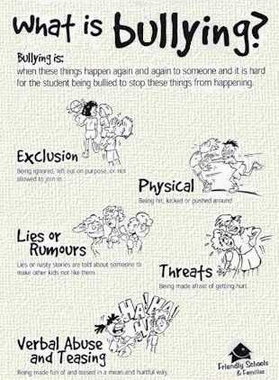 Cyber Bullying Worksheets Along with What is Bullying Say No to Bullying Work Stuff