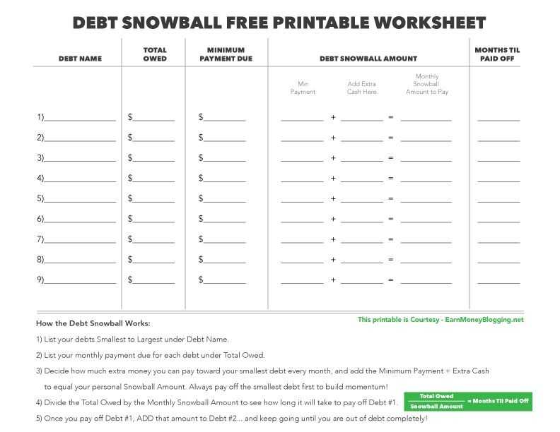 Debt Snowball Worksheet Printable with 16 Unique Debt Tracker Spreadsheet