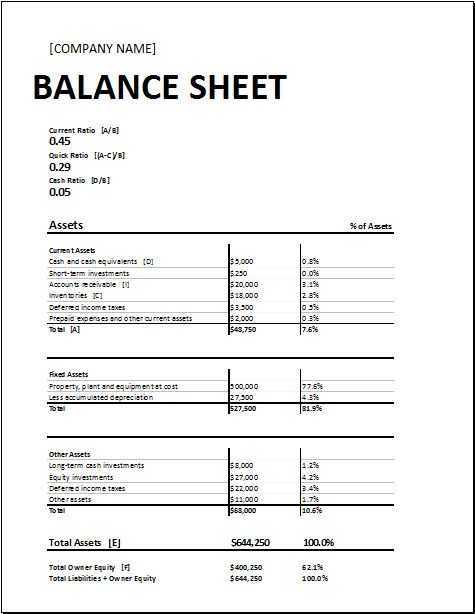Determining the Effects Of Transactions On the Accounting Equation Worksheet Along with 7 Best Accounting Images On Pinterest