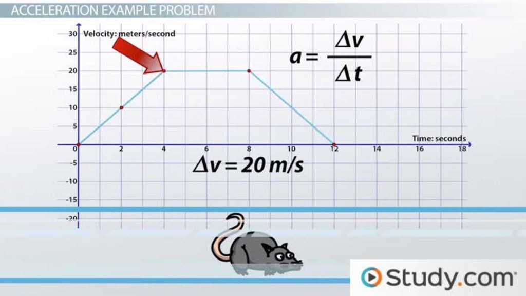 Distance and Displacement Worksheet Answers with Speed Distance Time Worksheet New Determining Slope for Position Vs