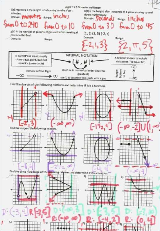 Domain and Range Worksheet 1 Answer Key or Beautiful Pattern Math Worksheets Modopol