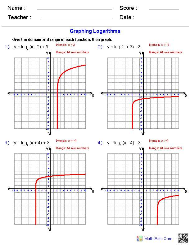 Domain and Range Worksheet 1 Answer Key with Exponential Functions and their Graphs Worksheet Answers Worksheets