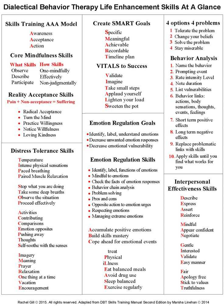 Eating Disorder Treatment Worksheets with 27 Best A Dbt Cbt therapy Worksheets Images On Pinterest