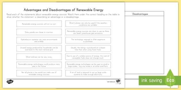 Energy Vocabulary Worksheet Along with Renewable Resources Advantage or Disadvantage Worksheet