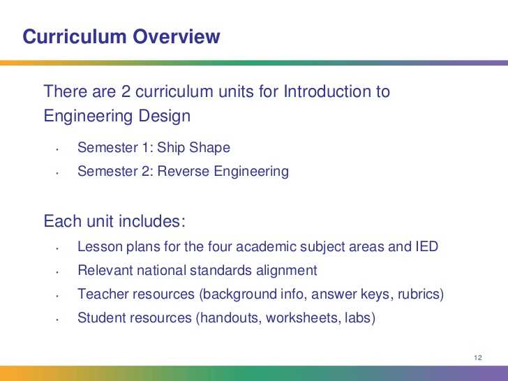 Engineering Design Process Worksheet Answers or Introduction to Engineering Design Pier Sun Ho