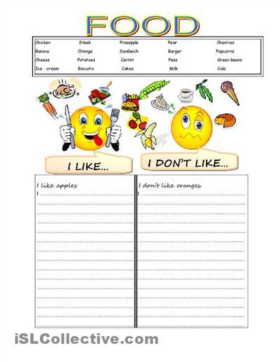 Esl Worksheets for Kids and Pin by Nicole On Give them A Home Pinterest