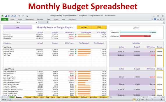Excel Checkbook Register Budget Worksheet together with Monthly Bud Spreadsheet Planner Excel Home Bud for