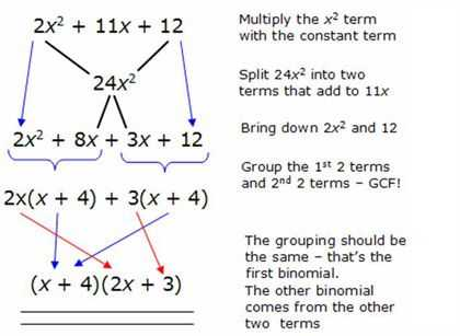Factoring Practice Worksheet together with How to Factor Polynomials Easily the British Methodting