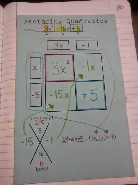 Factoring Review Worksheet Along with Factoring Quadratics Using the Box Method Foldable
