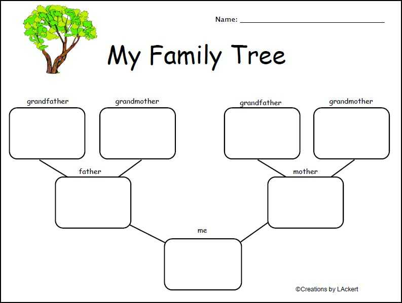 Family Tree Worksheet Along with Chsh All About Me Learning About Self Family