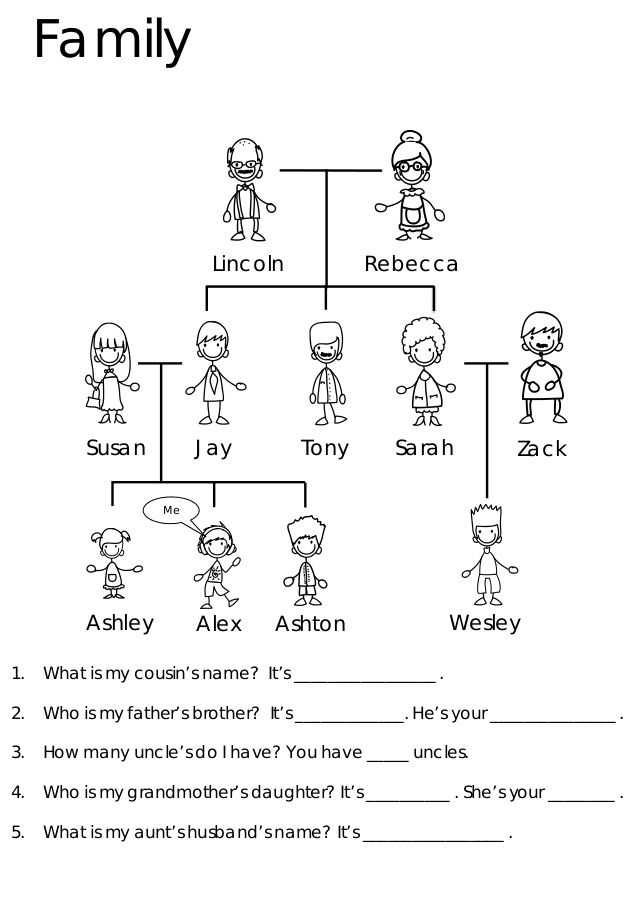 Family Tree Worksheet Also 7 Best Kid S Images On Pinterest