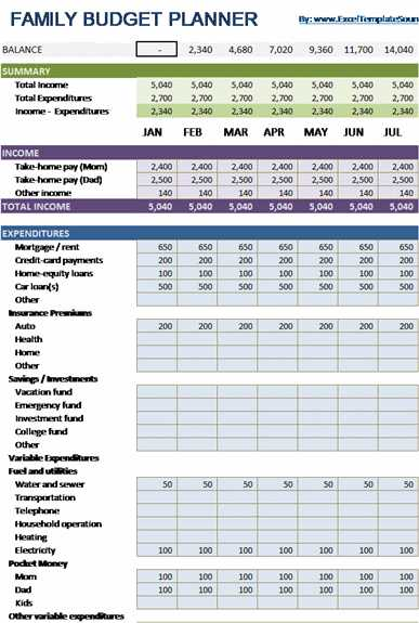 Financial Planning Worksheet Excel and Home Bud Planners Guvecurid