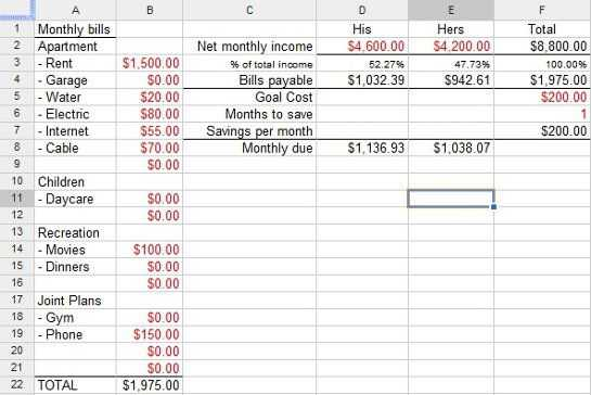 Financial Planning Worksheets Along with Financial Planning Worksheet Excel Bud Templates