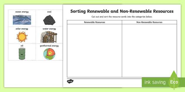 Fossil formation Worksheet Also Renewable and Non Renewable Resources sorting Worksheet