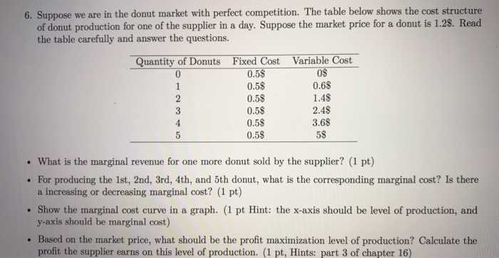 Freakonomics Movie Worksheet Answers Along with Economics Archive March 27 2018