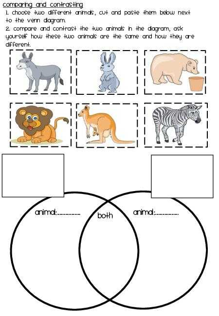 Free Compare and Contrast Worksheets for Kindergarten Along with English and Esl Digital Resources S Teaching Resource Store